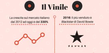 RECORD STORE DAY: ecco i dischi che tornano in vinile da VASCO ROSSI a CARMEN CONSOLI