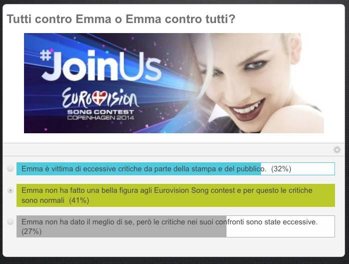 Emma Risultati sondaggio