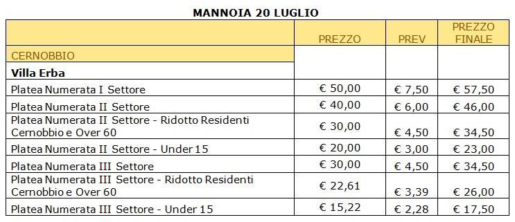 mannoia-prezzi-festival-di-cernobbio