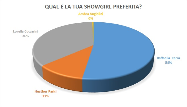 showgirlrisposte